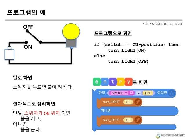 OFF ON 절차적으로 정리하면 만일 스위치가 ON 위치 이면 불을 켜고, 아니면 불을 끈다. 프로그램으로 짜면 if (switch == ON-position) then turn_LIGHT(ON) else turn_LI...