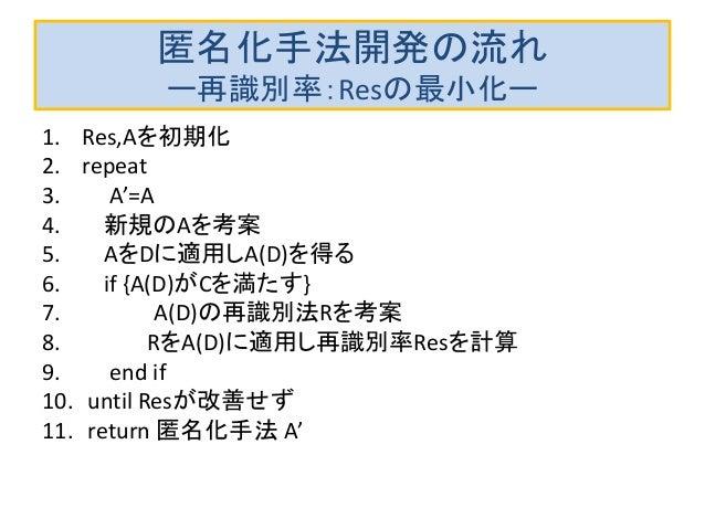 匿名化手法開発の流れ ー再識別率:Resの最小化ー 1. Res,Aを初期化 2. repeat 3. A'=A 4. 新規のAを考案 5. AをDに適用しA(D)を得る 6. if {A(D)がCを満たす} 7. A(D)の再識別法Rを考案 ...