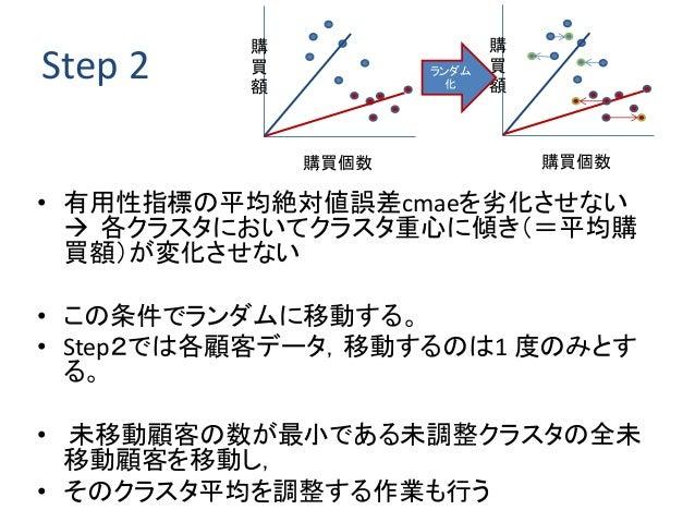 Step 2 • 有用性指標の平均絶対値誤差cmaeを劣化させない  各クラスタにおいてクラスタ重心に傾き(=平均購 買額)が変化させない • この条件でランダムに移動する。 • Step2では各顧客データ,移動するのは1 度のみとす る。 ...