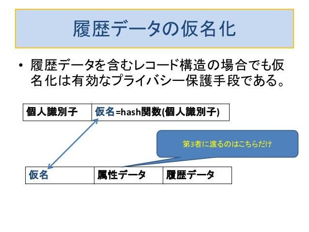 履歴データの仮名化 • 履歴データを含むレコード構造の場合でも仮 名化は有効なプライバシー保護手段である。 仮名 属性データ 履歴データ 個人識別子 仮名=hash関数(個人識別子) 第3者に渡るのはこちらだけ