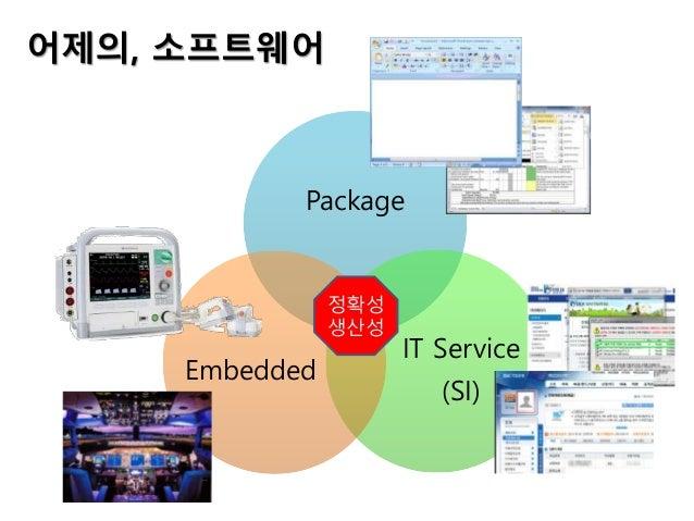 어제의, 소프트웨어 Package IT Service (SI) Embedded 정확성 생산성