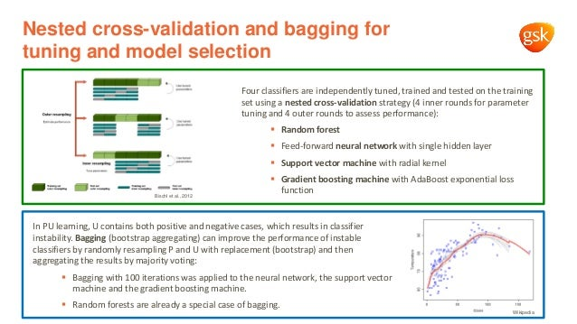 Nested cross-validation and bagging for tuning and model selection Bischl et al., 2012 Wikipedia Four classifiers are inde...