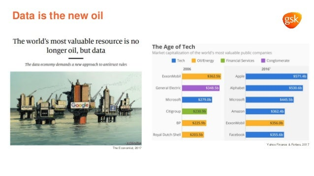 Data is the new oil Yahoo Finance & Forbes, 2017 The Economist, 2017