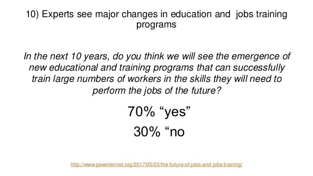 In the next 10 years, do you think we will see the emergence of new educational and training programs that can successfull...