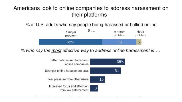October 10, 2017 www.pewresearch.org 18 % who say online services …