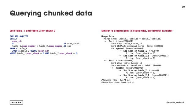 Join table_1 and table_2 for chunk 0  EXPLAIN ANALYZE SELECT user_id, 0 AS user_chunk, table_1.some_number + table_2.some...