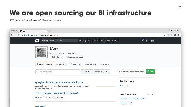 36 We are open sourcing our BI infrastructure @martin_loetzsch ETL part released end of November 2017