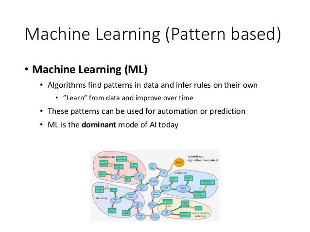 Machine Learning (Pattern based) • Machine Learning (ML) • Algorithms find patterns in data and infer rules on their own •...