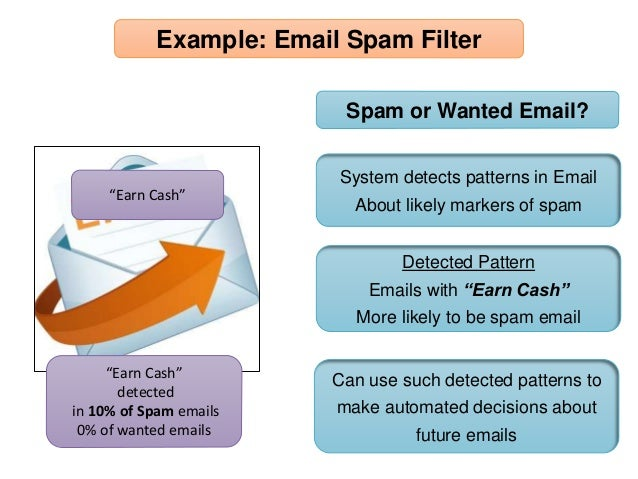 "Spam or Wanted Email? System detects patterns in Email About likely markers of spam Detected Pattern Emails with ""Earn Cas..."
