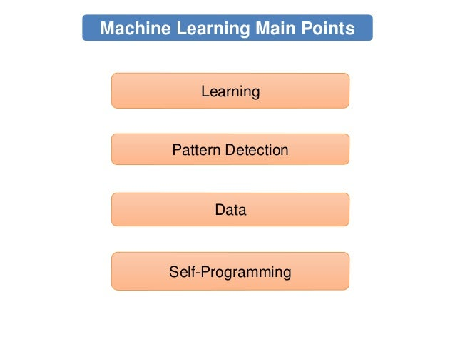 Learning Machine Learning Main Points Pattern Detection Data Self-Programming
