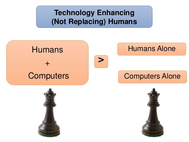 Humans + Computers Technology Enhancing (Not Replacing) Humans > Humans Alone Computers Alone