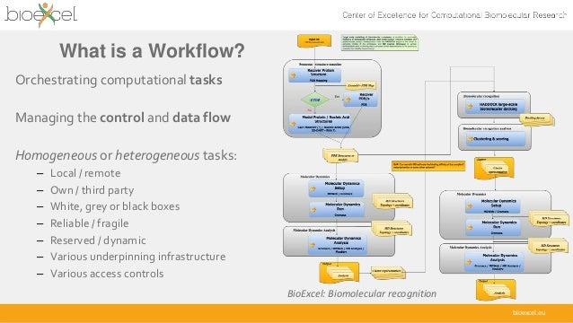 2017-11-03 Scientific Workflow systems Slide 2