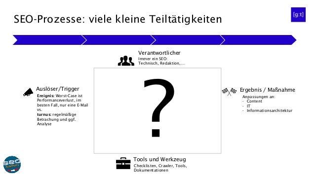 Onpage SEO mit Prozessen und Strukturen effizient organisieren Slide 3