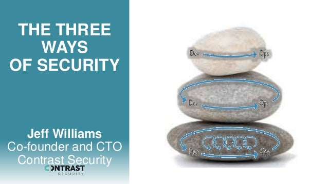THE THREE WAYS OF SECURITY Jeff Williams Co-founder and CTO Contrast Security