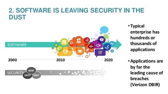 2017-11 Three Ways of Security - OWASP London Slide 3