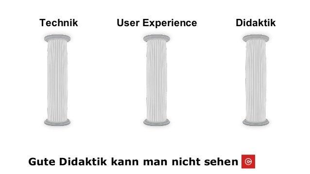 ie alles begann...2005 Gute Didaktik kann man nicht sehen Technik DidaktikUser Experience