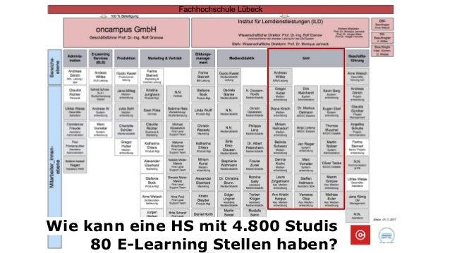Wie kann eine HS mit 4.800 Studis 80 E-Learning Stellen haben?