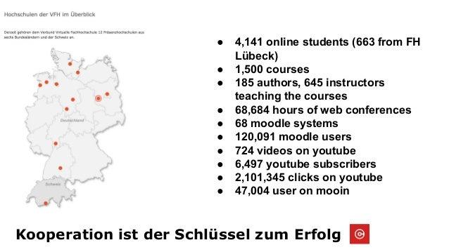 Kooperation ist der Schlüssel zum Erfolg ● 4,141 online students (663 from FH Lübeck) ● 1,500 courses ● 185 authors, 645 i...