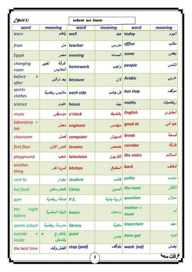 مذكرة لغة انجليزية للصف الثانى الإعدادى الترم الأول 2017 - موقع ملزمتي Slide 2