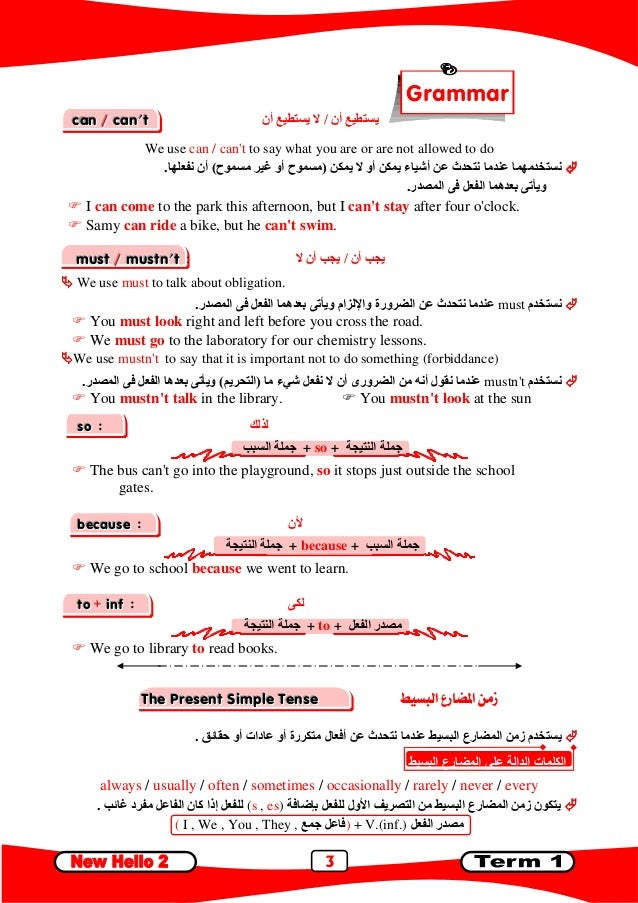 3 cccaaannn /// cccaaannn'''ttt أن/أن We use can / can't to say what you are or are not allowed to do ثأو ء أ)...