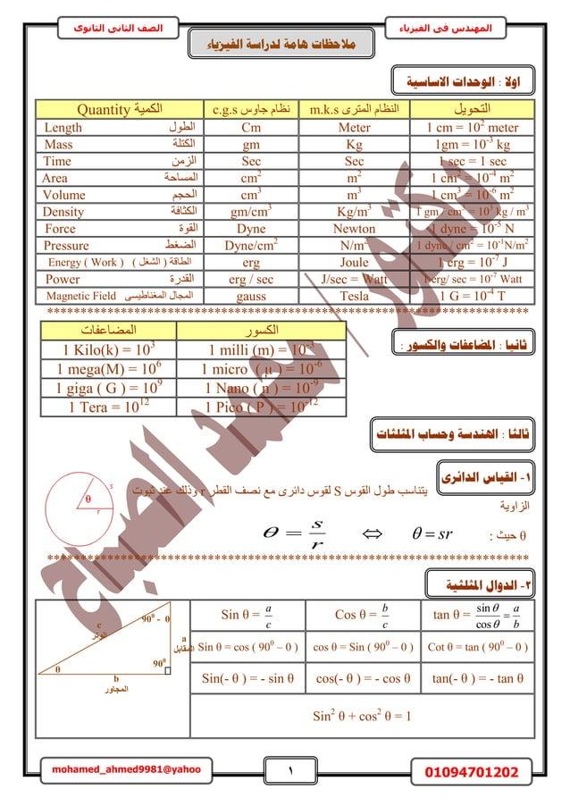 1 01094701202mohamed_ahmed9981@yahoo في المهندسالفيزياءالثانوى الثاني الصف َ٣ٞحُظلَٟحُٔظ ّحُ٘ظخm.k.sّٝؿ...