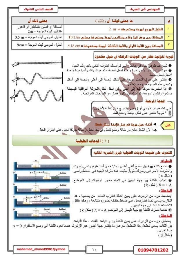 11 01094701202mohamed_ahmed9981@yahoo في المهندسالفيزياءالثانوى الثاني الصف وٌأ لٕنُب يؼىن يب()ٌأ...