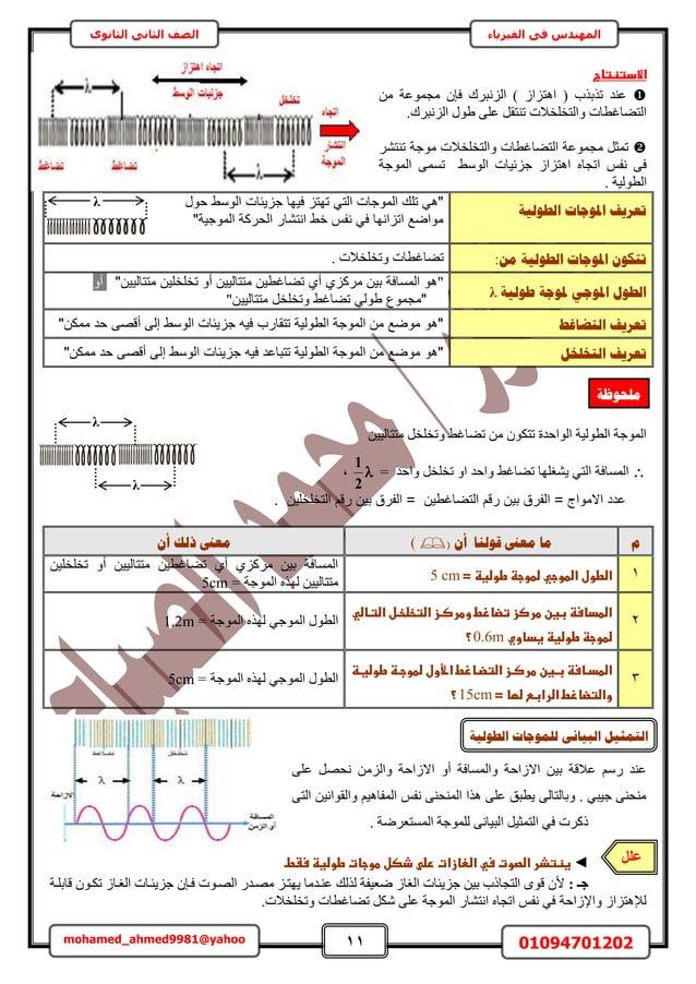 11 01094701202mohamed_ahmed9981@yahoo في المهندسالفيزياءالثانوى الثاني الصف االدتظتاجػػ ٘ػي) ُحٛظِح...