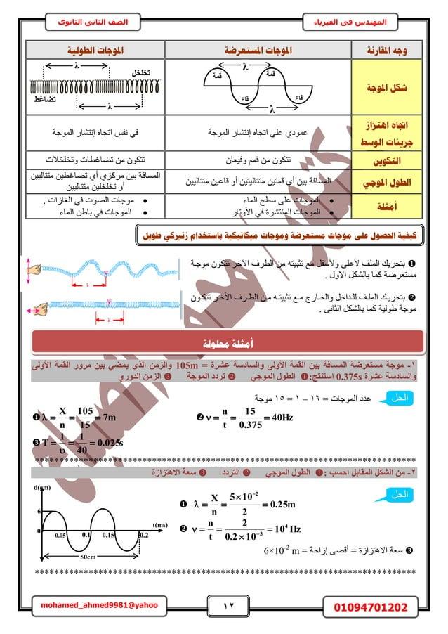 12 01094701202mohamed_ahmed9981@yahoo في المهندسالفيزياءالثانوى الثاني الصف ادلمبسَخ ّٔعادلغ ادلٕعبدز...