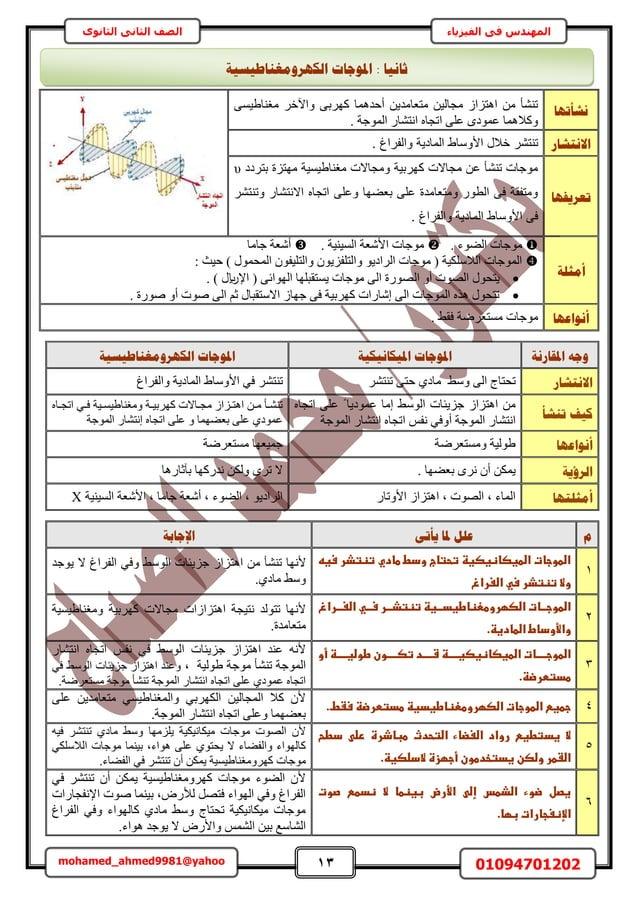 13 01094701202mohamed_ahmed9981@yahoo في المهندسالفيزياءالثانوى الثاني الصف َشأرٓب٠ٔ٤١ٓـ٘خ َٝح٥ه ٠ًَٜر...