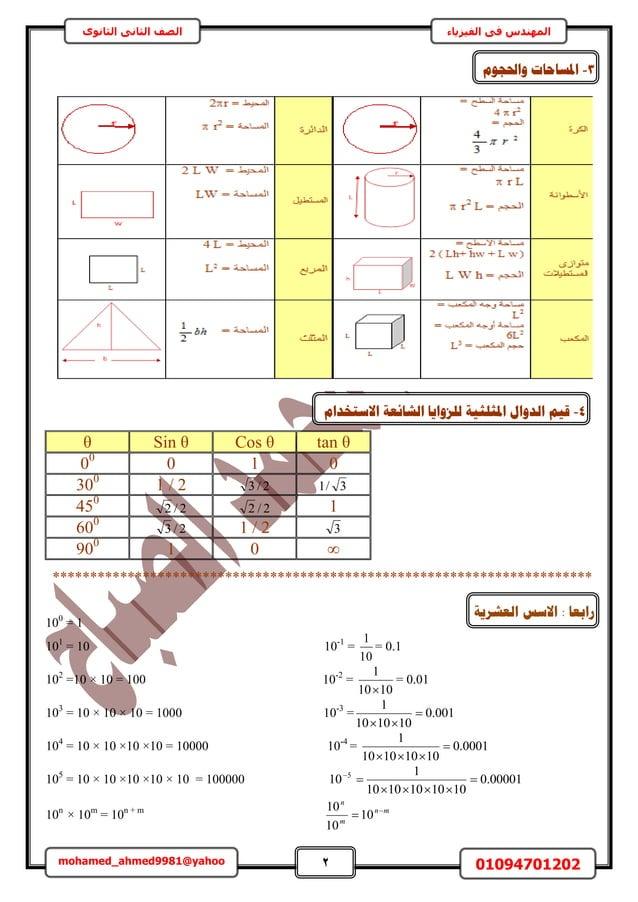 2 01094701202mohamed_ahmed9981@yahoo في المهندسالفيزياءالثانوى الثاني الصف ***********************************...