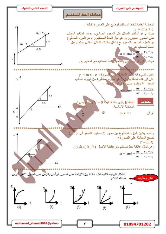 3 01094701202mohamed_ahmed9981@yahoo في المهندسالفيزياءالثانوى الثاني الصف : حُظخُ٤ش حٍُٜٞس ٠ِػ طٟٞغ ْ...