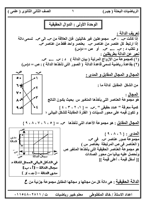 حل تمارين كتاب التفاضل والتكامل للصف الثانى الثانوى
