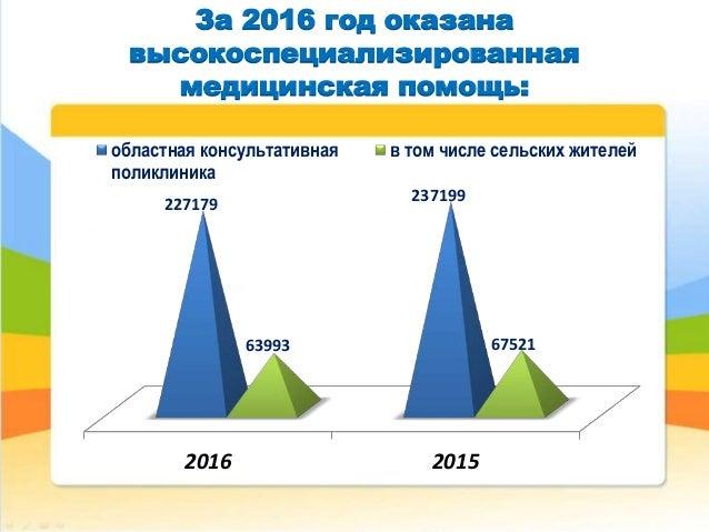 2017_02_07 ВАЙНЕР К.П. завідувач організаційно-методичним відділом Slide 2