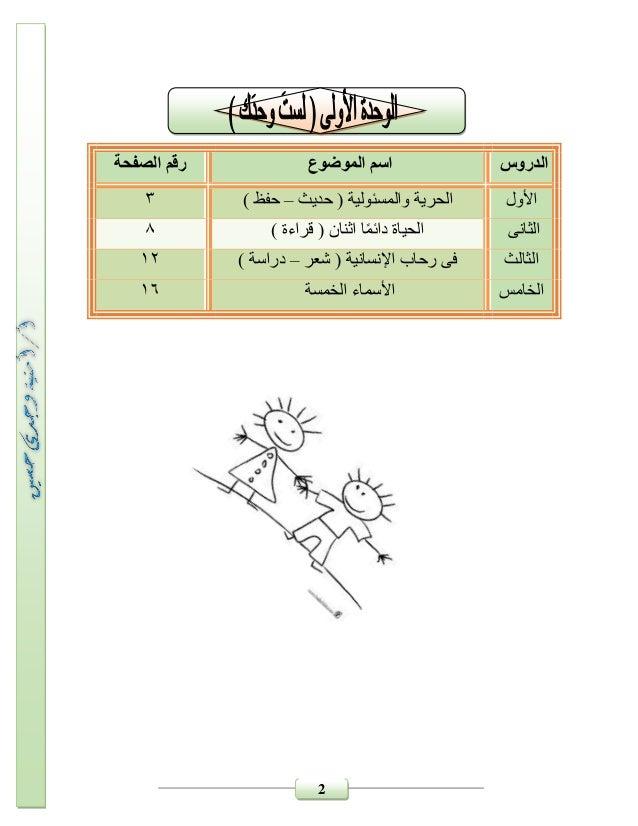 بوكلت شرح منهج اللغة العربية للصف السادس الابتدائى 2017 بالتعديل الجديد للترم الثانى أمنية وجدى Slide 2