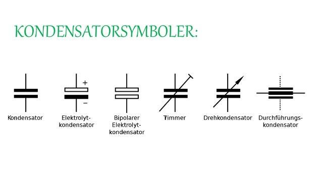 Schön Kondensator Diagramm Symbol Ideen - Der Schaltplan ...