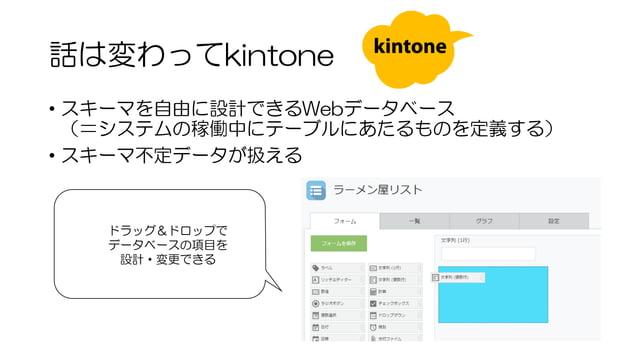 話は変わってkintone • スキーマを自由に設計できるWebデータベース (=システムの稼働中にテーブルにあたるものを定義する) • スキーマ不定データが扱える ドラッグ&ドロップで データベースの項目を 設計・変更できる