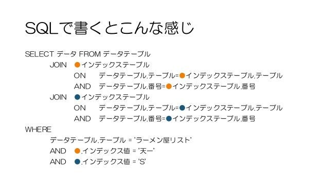 SQLで書くとこんな感じ SELECT データ FROM データテーブル JOIN ●インデックステーブル ON データテーブル.テーブル=●インデックステーブル.テーブル AND データテーブル.番号=●インデックステーブル.番号 JOIN ...