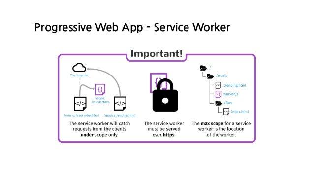 NAVER egjs 2.0 http://naver.github.io/egjs/ 네이버의 노하우가 축적된 모던 웹 라이브러리, 오픈소스(PR환영!) UI인터렉션, 이펙트, 유틸리티 등으로 구성, 네이버의 여러 서비스에서 ...
