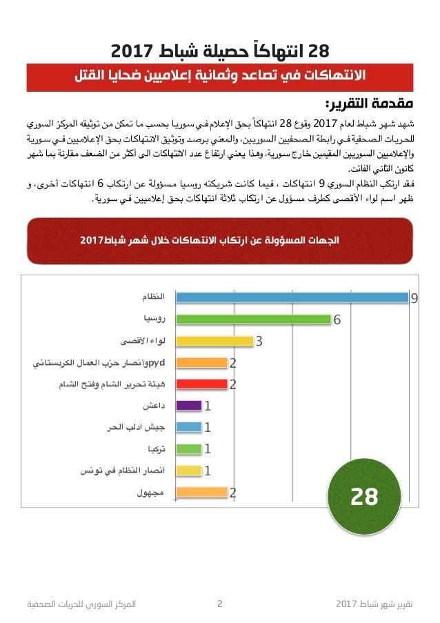 الإنتهاكات ضد الإعلام في سوريا-شباط 2017 Slide 3