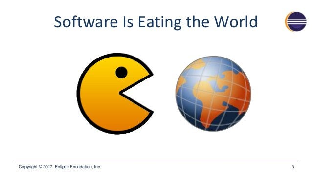 Copyright © 2017 Eclipse Foundation, Inc. Software Is Eating the World 3