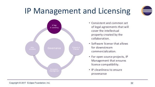 Copyright © 2017 Eclipse Foundation, Inc. Projects and Processes • Development process that enables large-scale distribute...