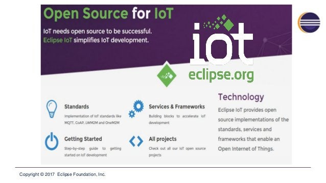 Copyright © 2017 Eclipse Foundation, Inc. Eclipse IoT Members 37
