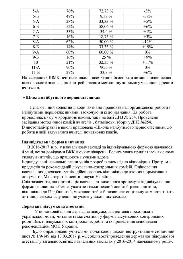 5-А 76% 72,73 % -3% 5-Б 47% 9,38 % -38% 6-А 28% 33,33 % +5% 6-Б 52% 58,06 % +6% 7-А 33% 34,4 % +1% 7-Б 16% 18,75 % +3% 8-А...