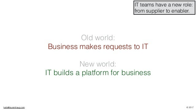 hello@laurenthaug.com © 2017 Old world: Business makes requests to IT New world: IT builds a platform for business IT team...