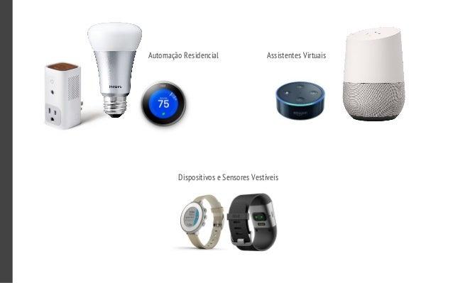 Assistentes VirtuaisAutomação Residencial Dispositivos e Sensores Vestíveis
