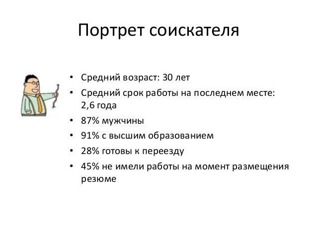 Портрет соискателя • Средний возраст: 30 лет • Средний срок работы на последнем месте: 2,6 года • 87% мужчины • 91% с высш...