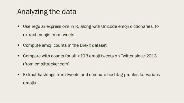 Our common emoji language of #fanlove Source: Analysis of 250,000 public tweets mentioning @beyonce, @justinbieber, @djkha...