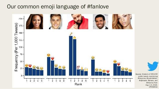 The media doesn't always appreciate emojis