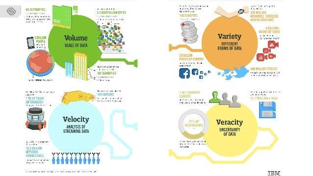 Safety Analytics: Retos y desafíos para los profesionales SST Slide 2