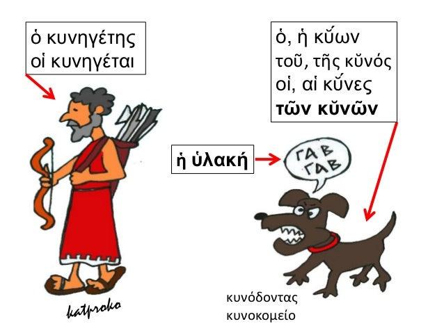 Όταν καταλάβετε το νόθμα του αρχαίου κειμζνου από το κόμικ είναι πιο εφκολο να μεταφράςετε το κείμενο ςτθ ςυνζχεια; ΝΑΙ Η ...